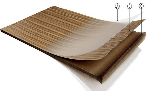 Cấu tạo của gỗ bề mặt phủ Melamine gồm 3 lớp