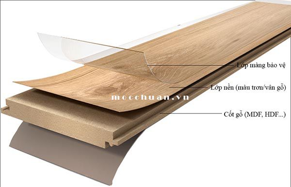 Cấu tạo của ván gỗ Laminate An Cường - nguồn Mộc chuẩn