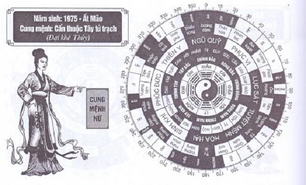 Độ tuổi phù hợp xây nhà của người sinh năm 1975