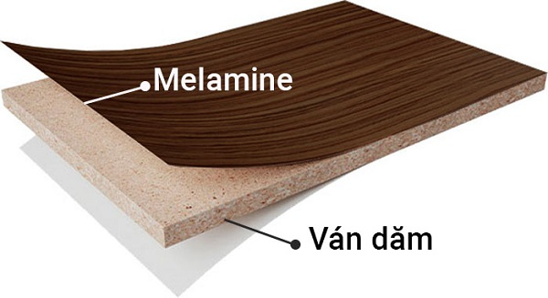 Cấu tạo chi tiết gỗ MFC